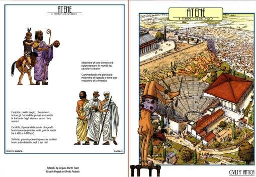 Atene - Il teatro di Dioniso