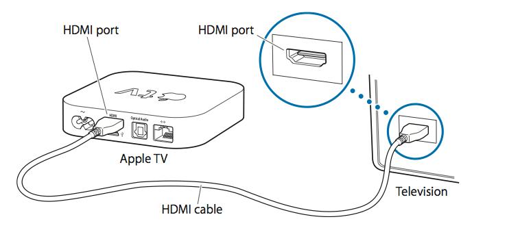 ATV_HDMI