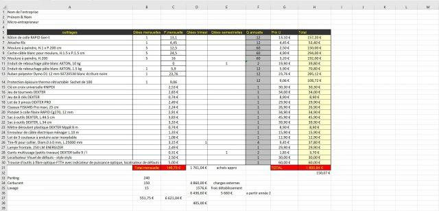 Exemple liste outils pour micro entreprise Fibre changement de statut commerçant