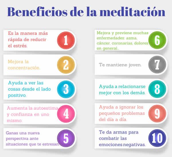 Resultat d'imatges de la importancia de la meditación