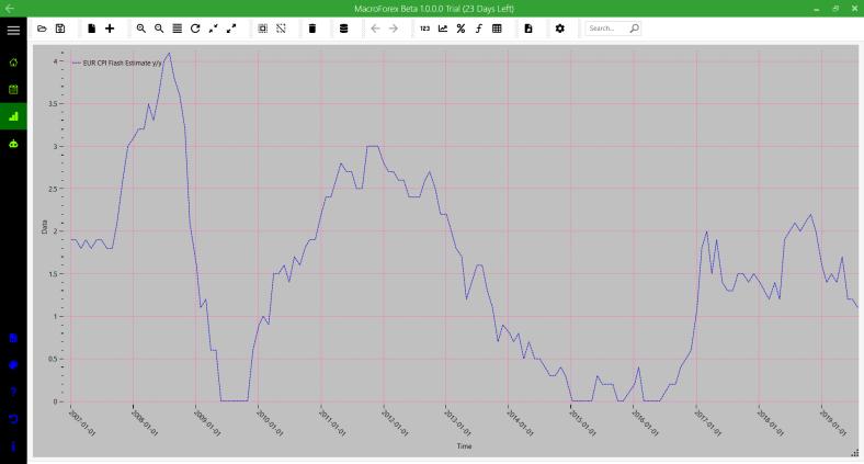 MacroForex Analyzer