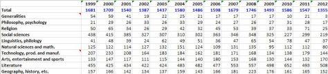 buchproduktion-statistics-island