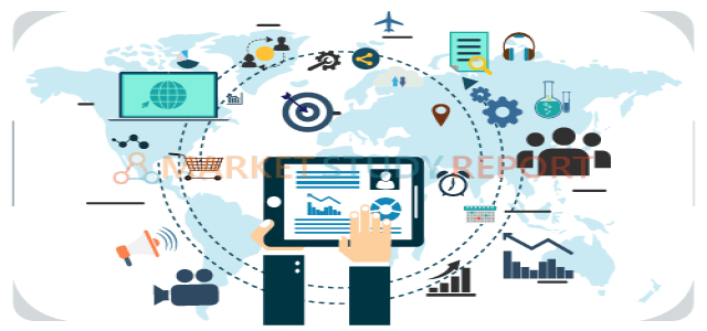 Customer Relationship Management Software Market 2020 Detailed Analysis of Current Industry Figures with Forecasts Growth By 2025