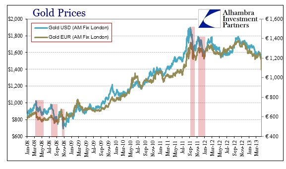 ABOOK Apr 2013 Gold Prices 08-13