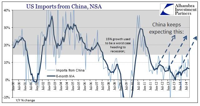 ABOOK Dec 2014 China IP US Imports Longer