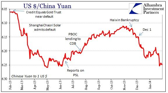 ABOOK Feb 2015 China Yuan