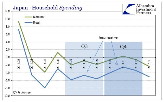 ABOOK Feb 2015 GDP Revised Japan HH