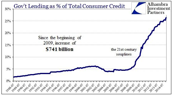 ABOOK April 2015 Cons Credit Govt Souplines