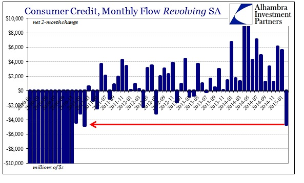 ABOOK April 2015 Cons Credit Monthly Revolve 2m