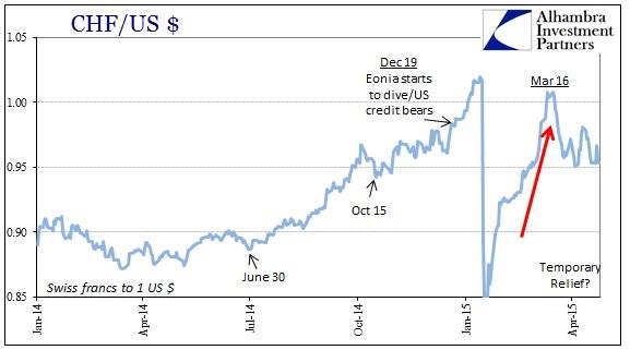 ABOOK April 2015 USD CHD