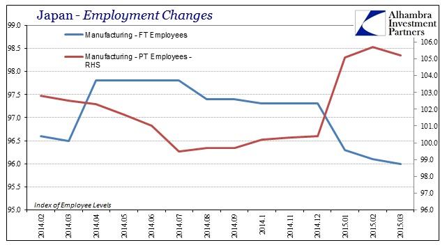 ABOOK May 2015 Japan Recession FT Drops Manu