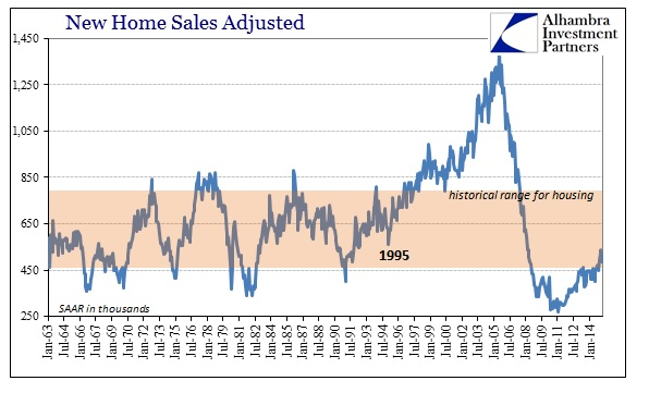 ABOOK June 2015 Bubble Risk Housing Bubble