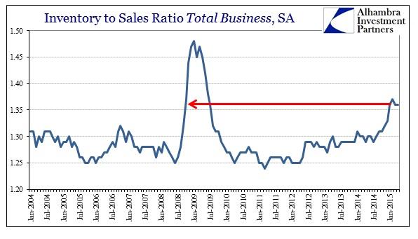 ABOOK June 2015 Inventory Total Busn Ratio