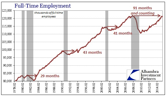 ABOOK July 2015 Payrolls FT Cycles