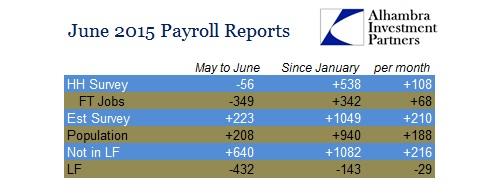 ABOOK July 2015 Payrolls June