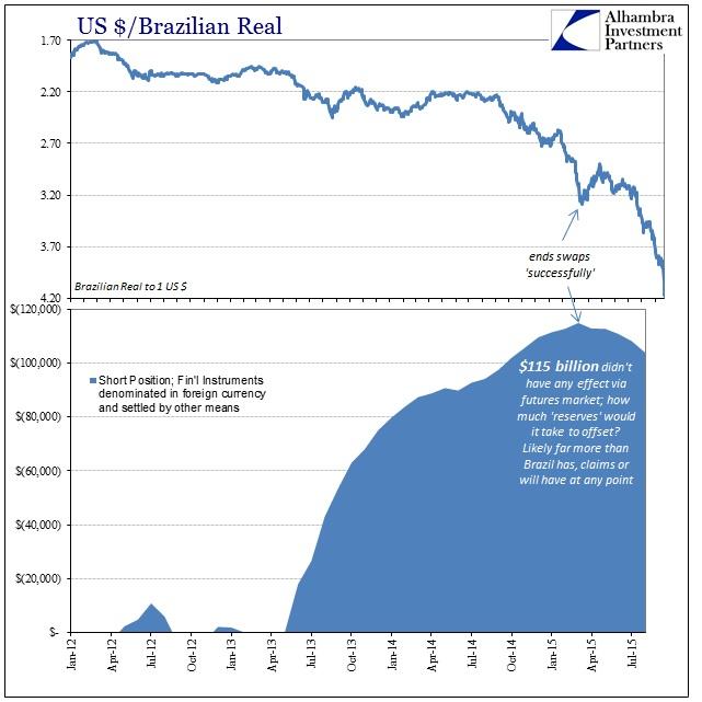 ABOOK Sept 2015 Brazil Toast Swaps