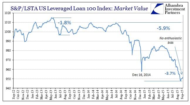ABOOK Sept 2015 Risk Cont Lev Loan 100