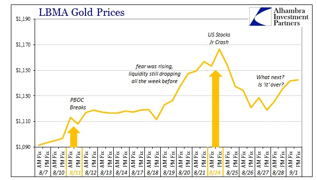 ABOOK Sept 2015 Risk Gold