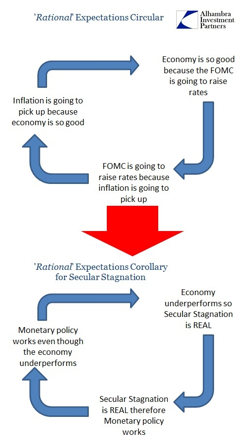 ABOOK Oct 2015 FOMC Circular