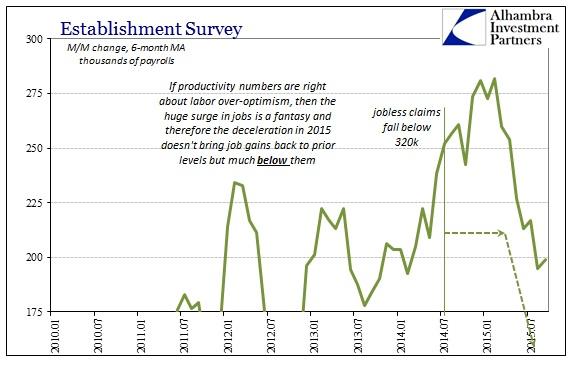 ABOOK Oct 2015 Payrolls Est Survey