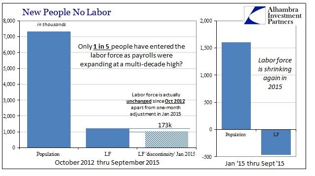 ABOOK Oct 2015 Payrolls LF