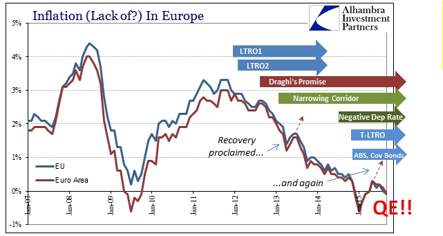 ABOOK Oct 2015 QE Inflation Europe