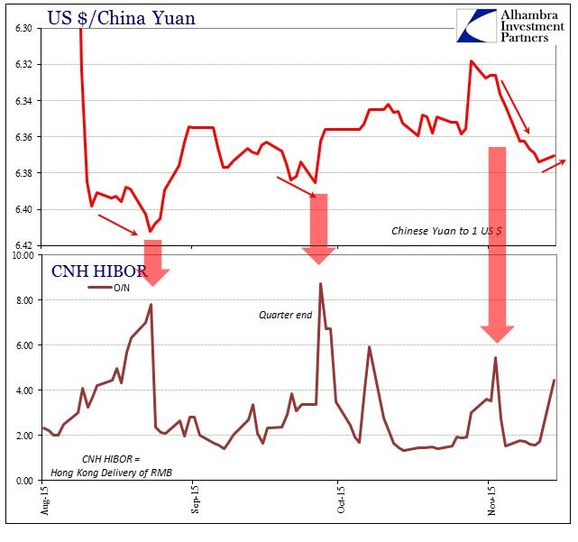 ABOOK Nov 2015 Asian Dollar CNH CNY