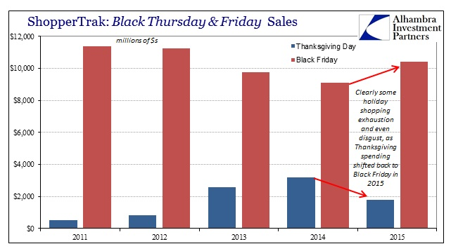 ABOOK Nov 2015 Black Friday ShopperTrak by Day