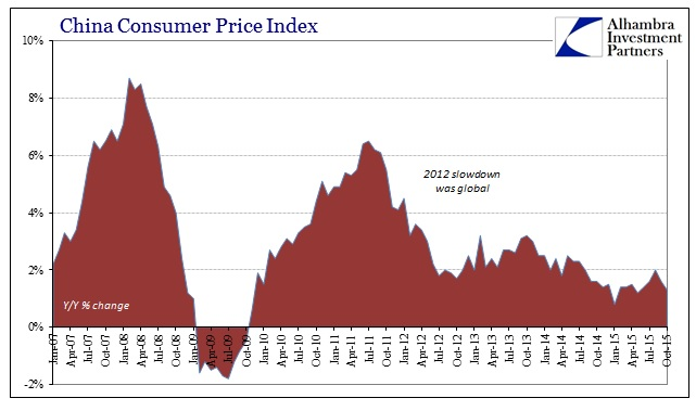 ABOOK Nov 2015 China CPI Longer