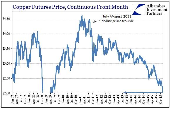 ABOOK Nov 2015 Crude Copper