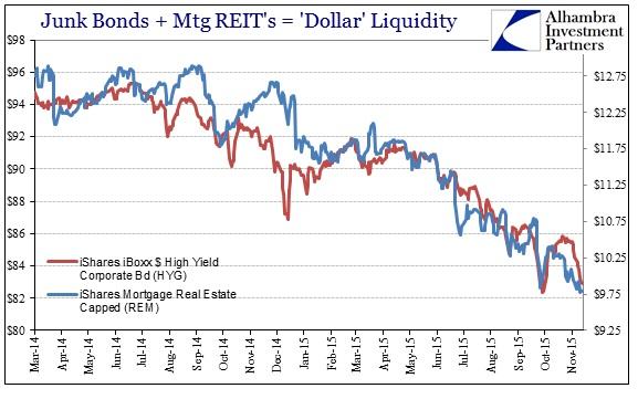 ABOOK Nov 2015 Dollar Lows REMHYG