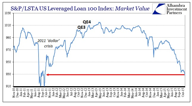 ABOOK Nov 2015 Dollar Lows SPLSTA Lev Loan 100b