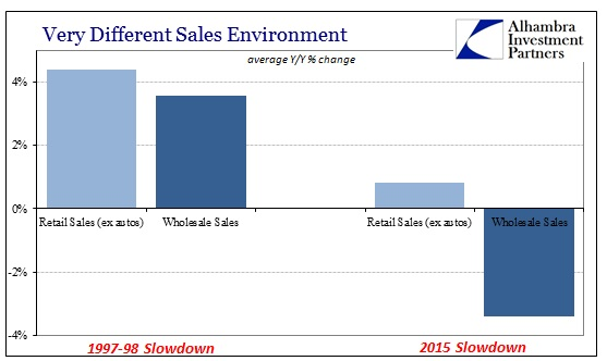 ABOOK Nov 2015 GDP Inventory Sales