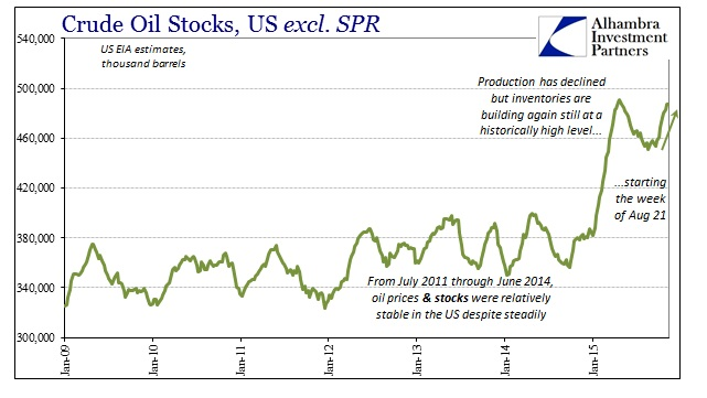 ABOOK Nov 2015 WTI US Stocks