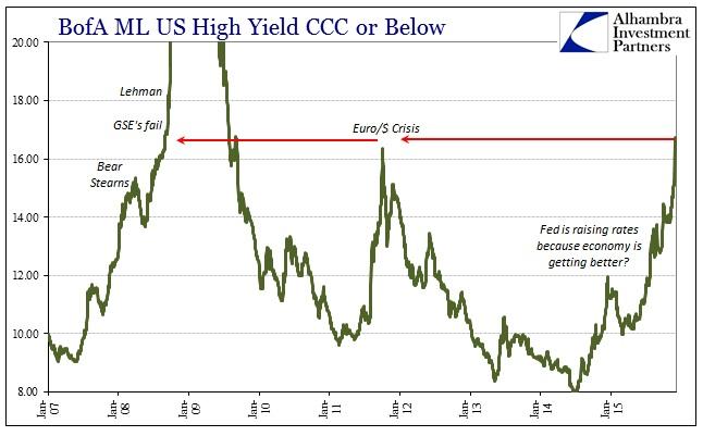 ABOOK Dec 2015 Commodities BofAML CCC