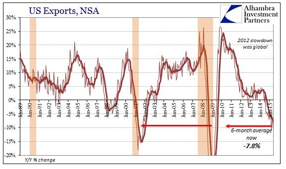 ABOOK Dec 2015 ExIm Exports
