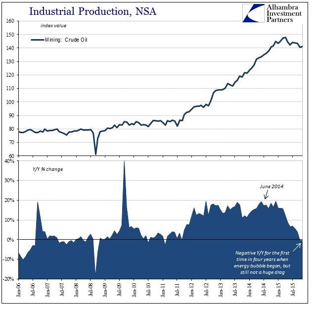 ABOOK Dec 2015 IP Crude Oil
