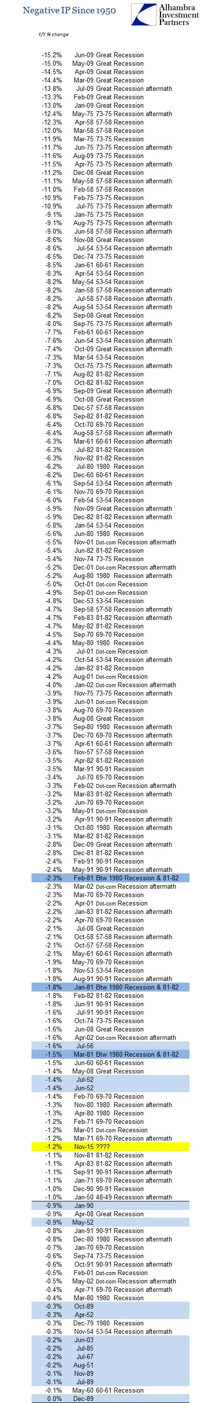 ABOOK Dec 2015 IP List