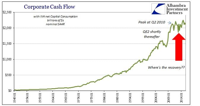 ABOOK Dec 2015 Valuations Corp Cash Flow