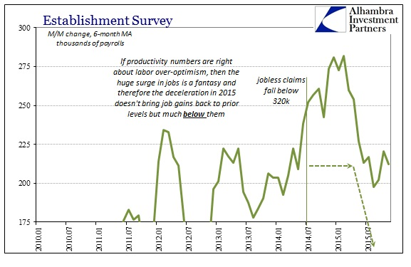 ABOOK Dec Payrolls Est Survey Avgs