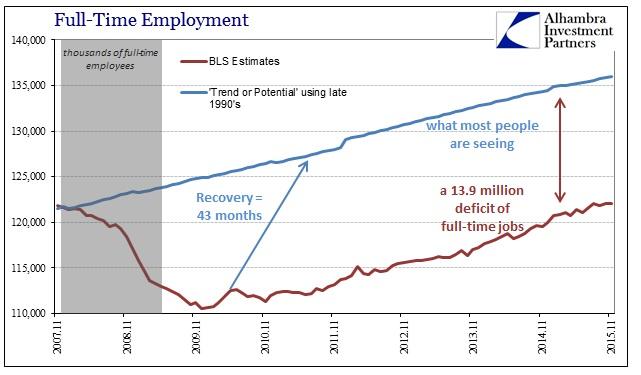 ABOOK Dec Payrolls FT Participation