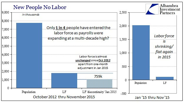 ABOOK Dec Payrolls LF