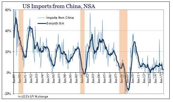 ABOOK Jan 2016 ExIm Imports China