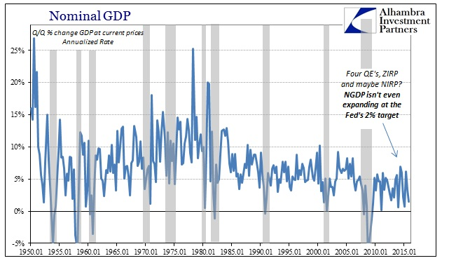 ABOOK Jan 2016 GDP NGDP
