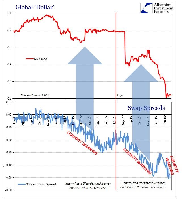 ABOOK Jan 2016 Liquidity Warnings CNY