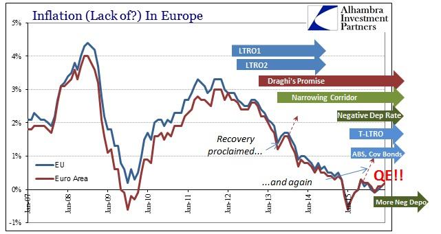 ABOOK Jan 2016 Where is QE HICP