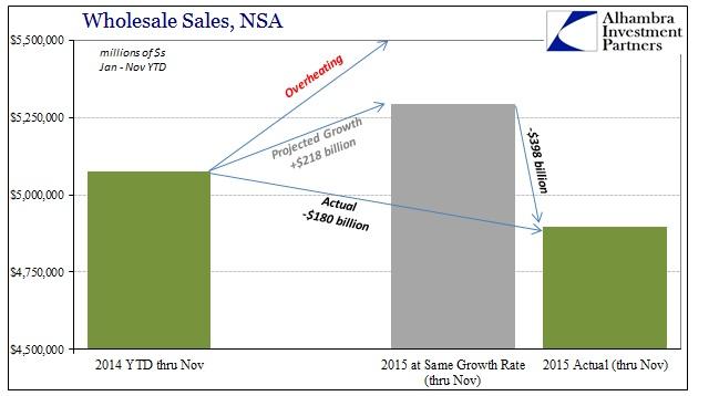 ABOOK Jan 2016 Wholesale Sales Hole