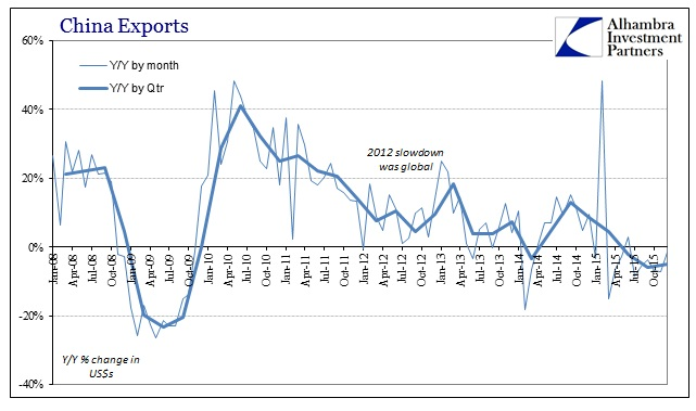 SABOOK Jan 2016 China Exports