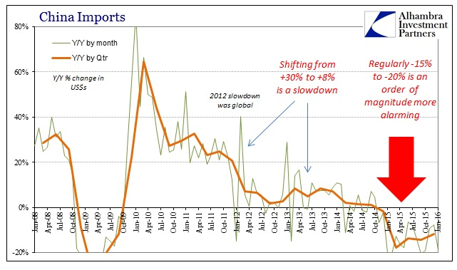 ABOOK Feb 2016 China Trade Im