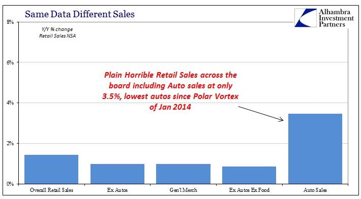 ABOOK Feb 2016 Retail Sales Unadjusted